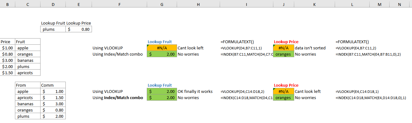 Why I like INDEX / MATCH combo over VLOOKUP