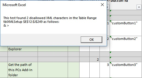 XML disallowed characters results